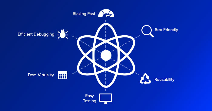 Tips to Increase React Website Loading Speed